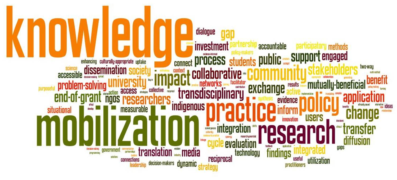 Knowledge-mobilization-word-cloud